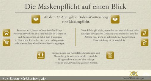 Die Maskenpflicht auf einen Blick (c) - Baden-Württemberg.de